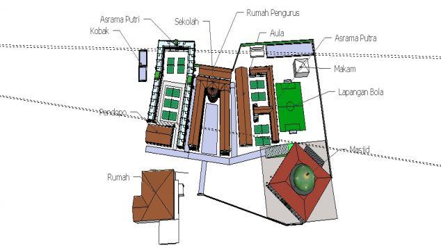 Pembangunan Pesantren Al-Fattah Talang Padang