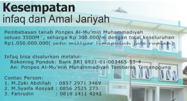 Dana Wakaf Pengembangan Pondok Pesantren Al-Mu'min