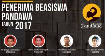 Program Beasiswa UIN Sunan Kalijaga Yogyakarta