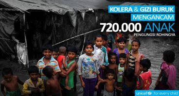 Bencana dan Wabah Penyakit Mengancam Anak Rohingya