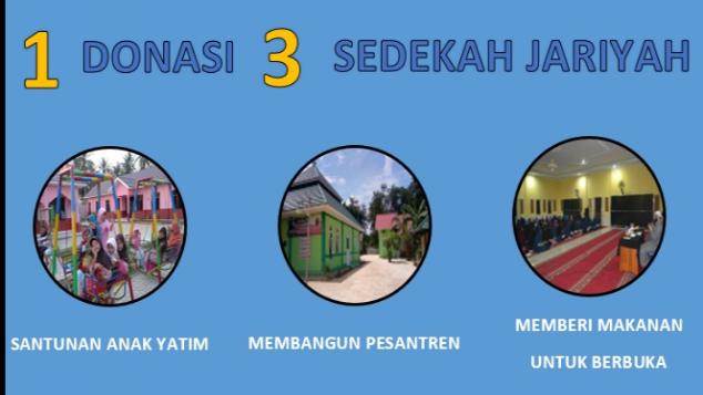 Sedekah Ramadhan 3 in 1 untk anak yatim & pesatren