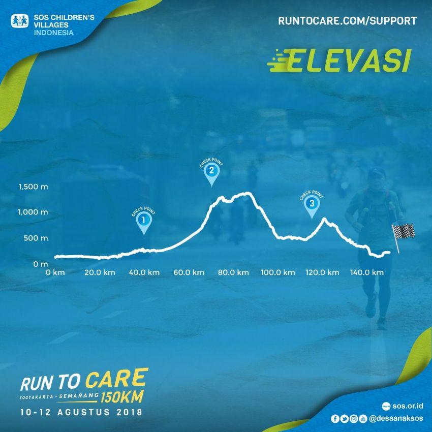 Elevasi run to care 2018